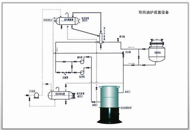 导热油炉系统图